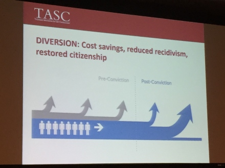 The benefits of diversion programs were highlighted at the 2016 National TASC conference.
